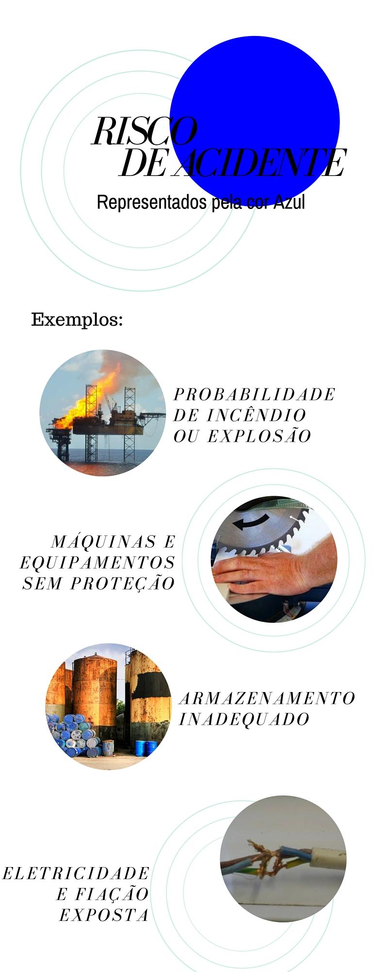 RISCO DE ACIDENTE