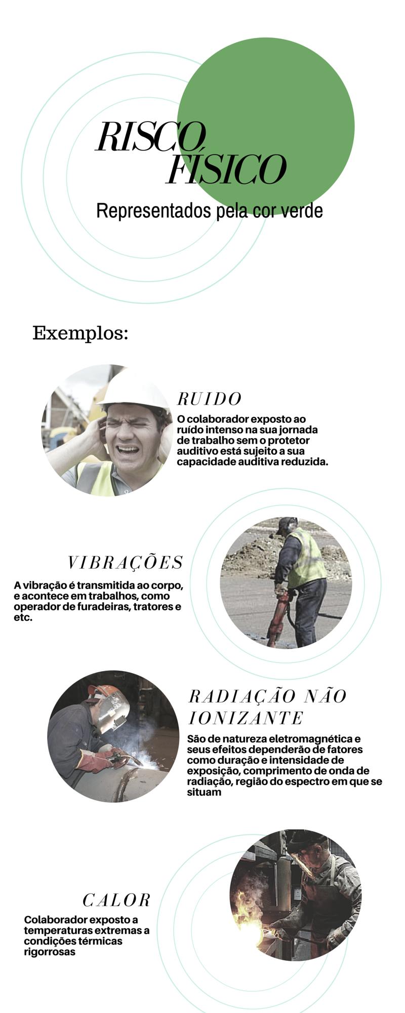 RISCO FÍSICO (1)