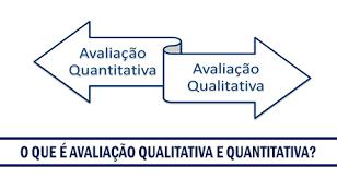 O que é avaliação qualitativa e quantitativa? Entenda a diferença